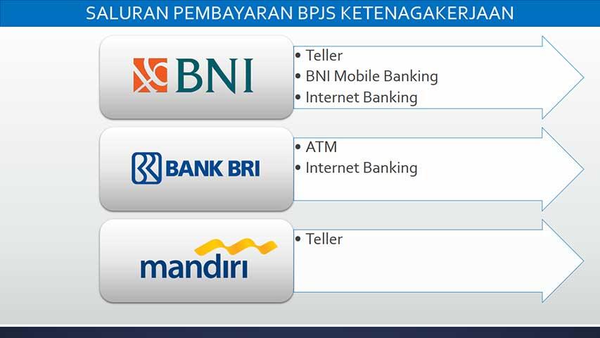 cara pembayaran bpjs ketenagakerjaan via internet banking